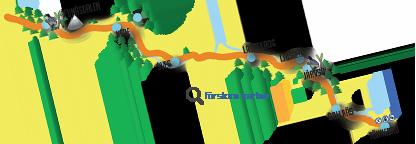 Illustrerad karta över Fjällvägen, klicka för större karta